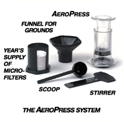 Included with the AeroPress